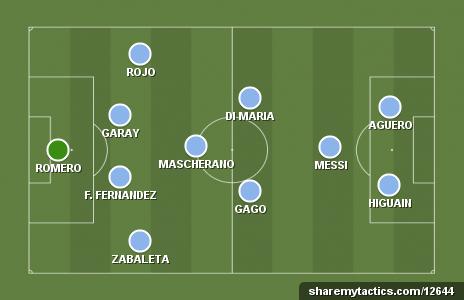 Argentina fifa 11 formation produkt code fifa 2018